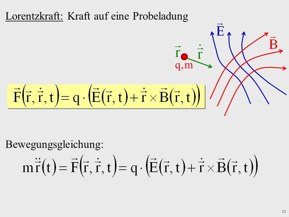 Lorentzkraft: Kraft auf eine Probeladung