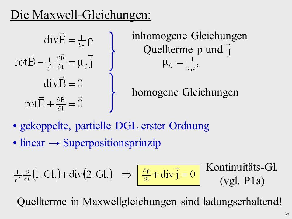Die Maxwell-Gleichungen:
