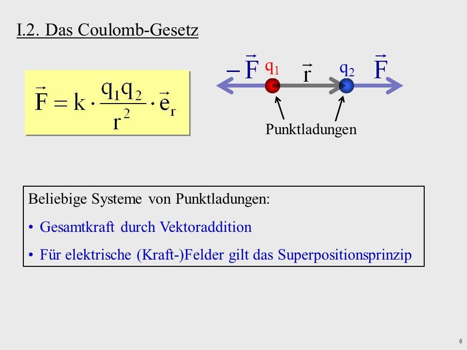 I.2. Das Coulomb-Gesetz q1 q2 Punktladungen