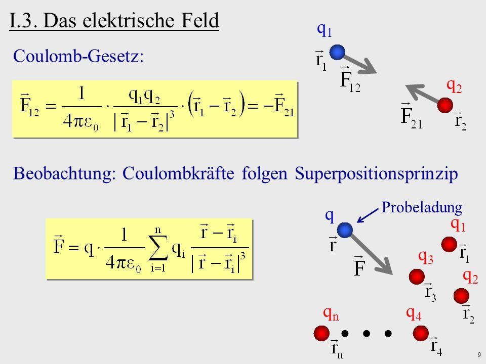 … I.3. Das elektrische Feld q1 q2 Coulomb-Gesetz: