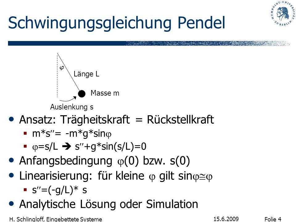 Schwingungsgleichung Pendel