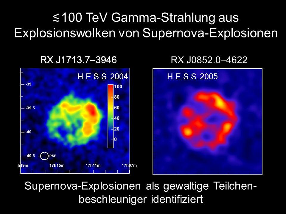 ≲ 100 TeV Gamma-Strahlung aus Explosionswolken von Supernova-Explosionen