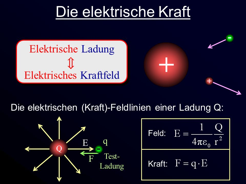 Elektrisches Kraftfeld