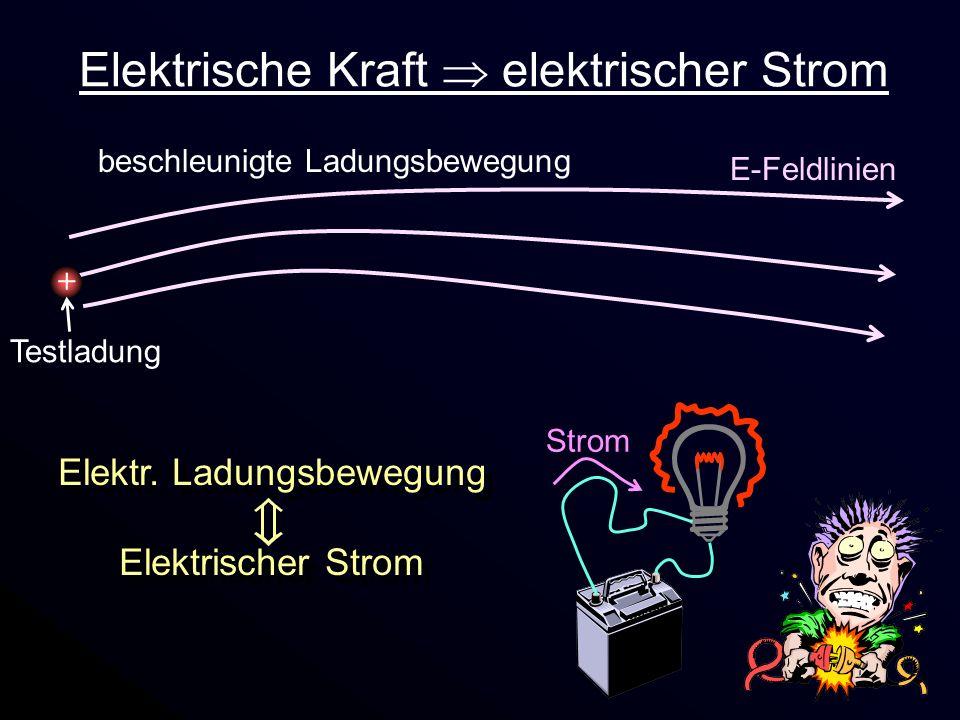 Elektrische Kraft  elektrischer Strom