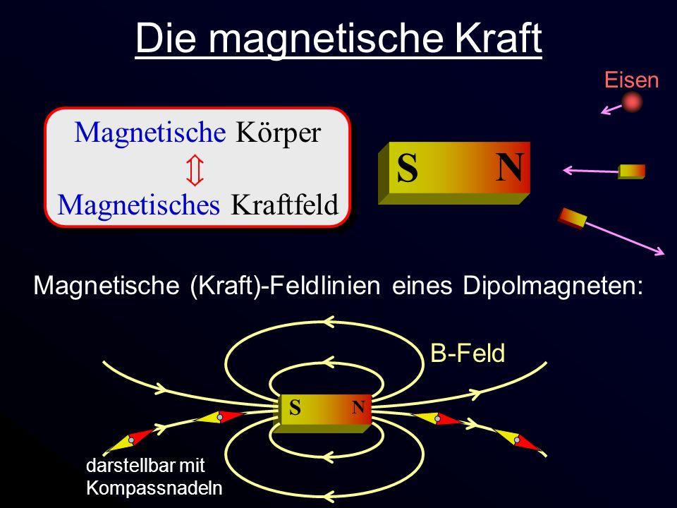 Die magnetische Kraft S N Magnetische Körper Magnetisches Kraftfeld