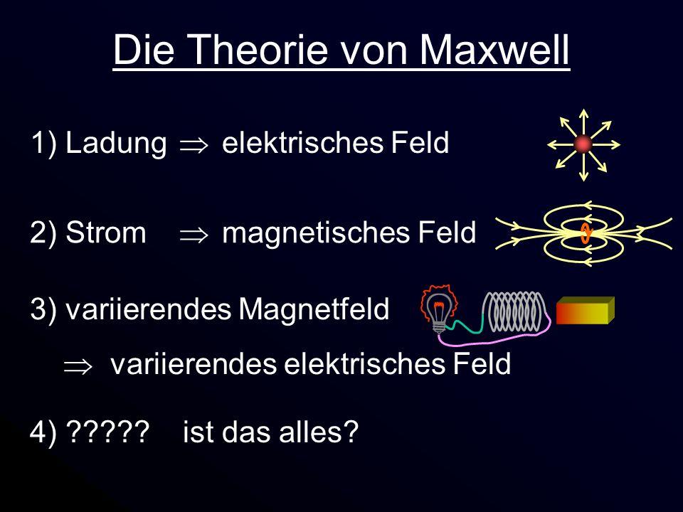 Die Theorie von Maxwell
