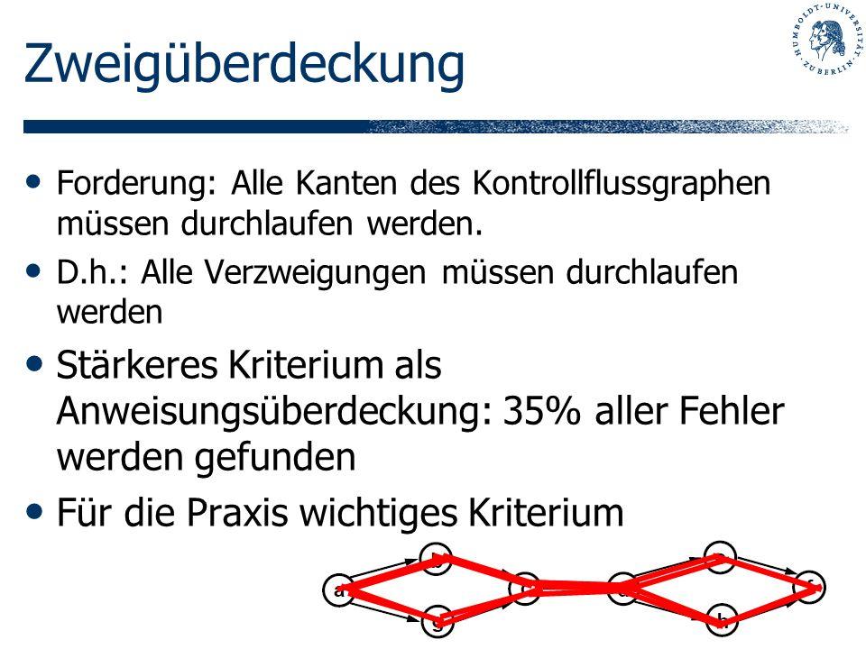 ZweigüberdeckungForderung: Alle Kanten des Kontrollflussgraphen müssen durchlaufen werden. D.h.: Alle Verzweigungen müssen durchlaufen werden.
