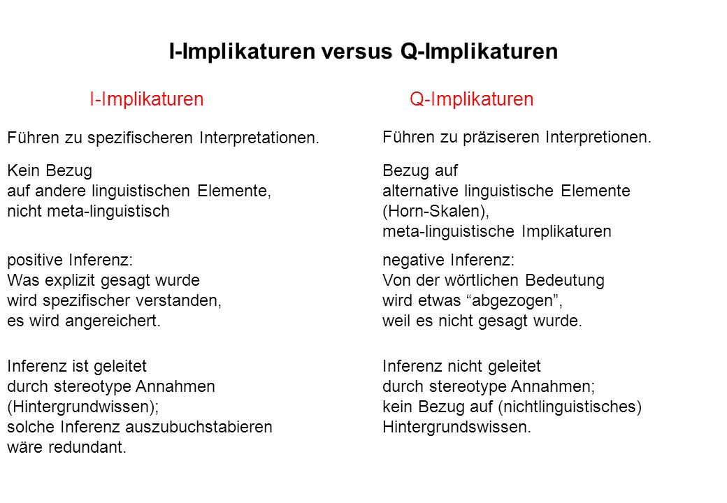 I-Implikaturen versus Q-Implikaturen