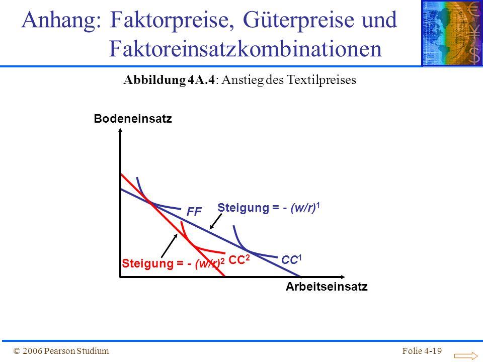 Anhang: Faktorpreise, Güterpreise und Faktoreinsatzkombinationen