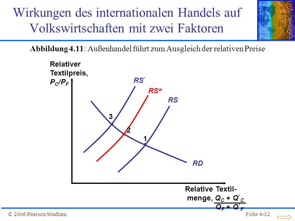 Abbildung 4.11: Außenhandel führt zum Ausgleich der relativen Preise