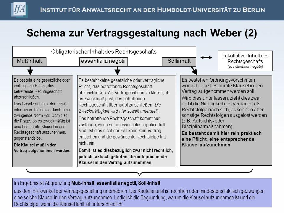 Schema zur Vertragsgestaltung nach Weber (2)