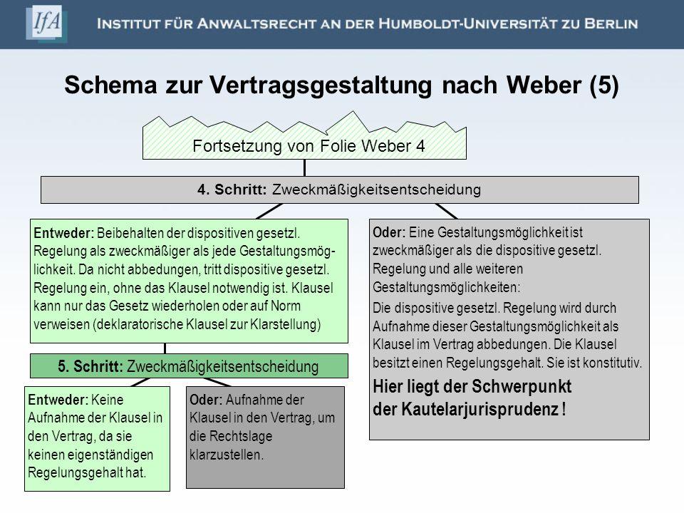 Schema zur Vertragsgestaltung nach Weber (5)