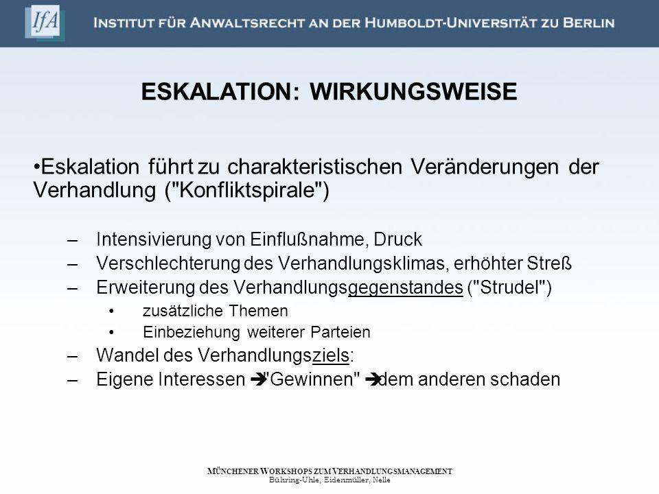 ESKALATION: WIRKUNGSWEISE