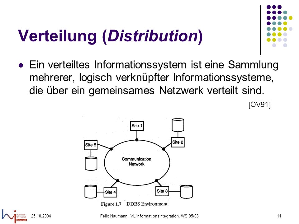 Verteilung (Distribution)