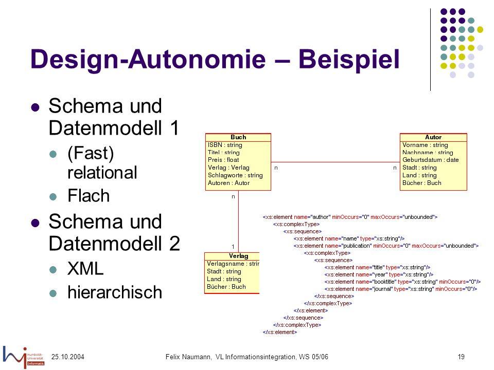 Design-Autonomie – Beispiel