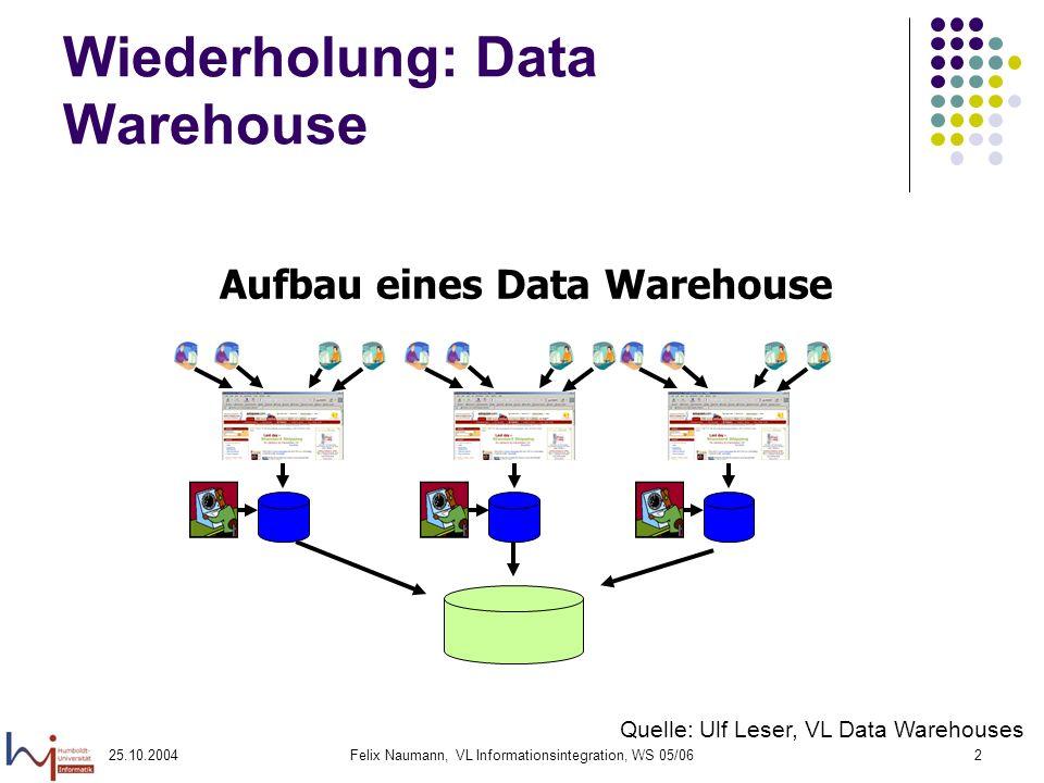 Wiederholung: Data Warehouse