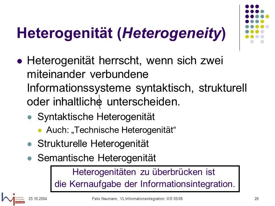 Heterogenität (Heterogeneity)