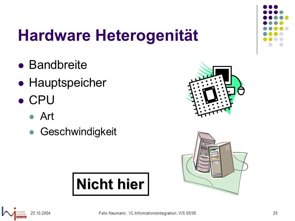 Hardware Heterogenität