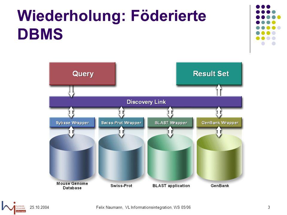 Wiederholung: Föderierte DBMS