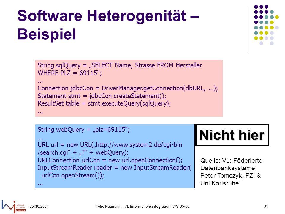 Software Heterogenität – Beispiel