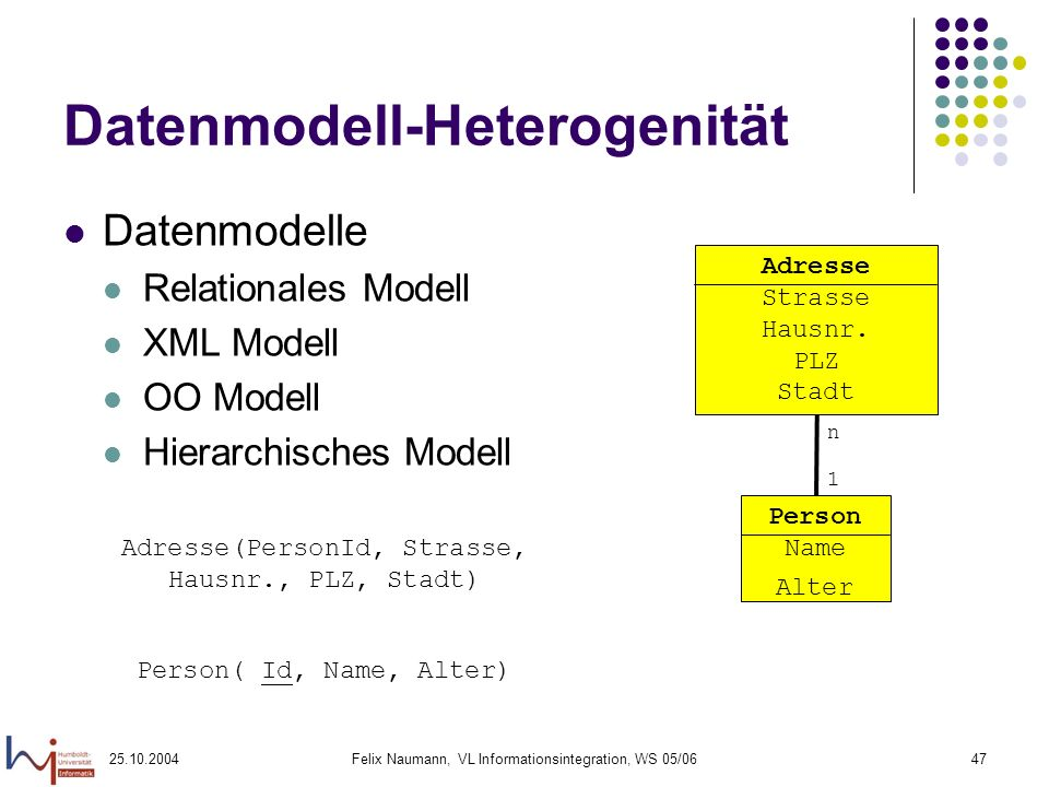 Datenmodell-Heterogenität