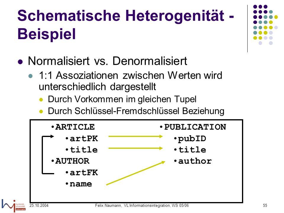 Schematische Heterogenität - Beispiel