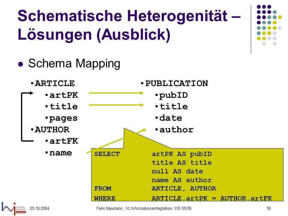Schematische Heterogenität – Lösungen (Ausblick)