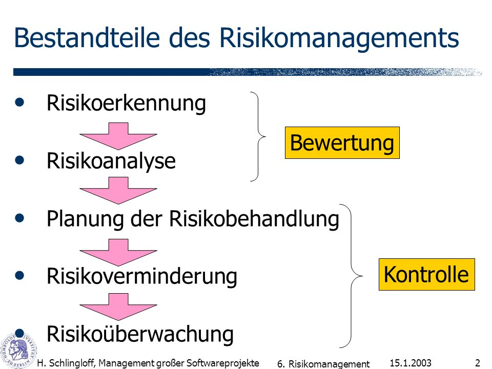 Bestandteile des Risikomanagements