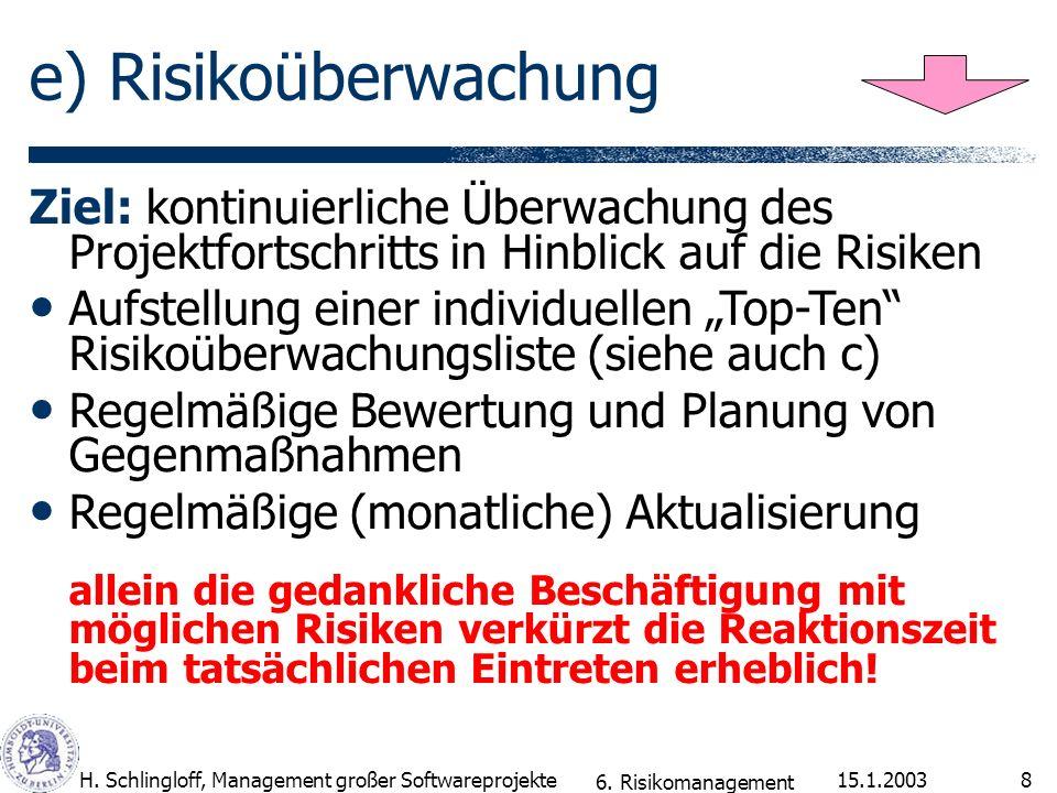 e) Risikoüberwachung Ziel: kontinuierliche Überwachung des Projektfortschritts in Hinblick auf die Risiken.