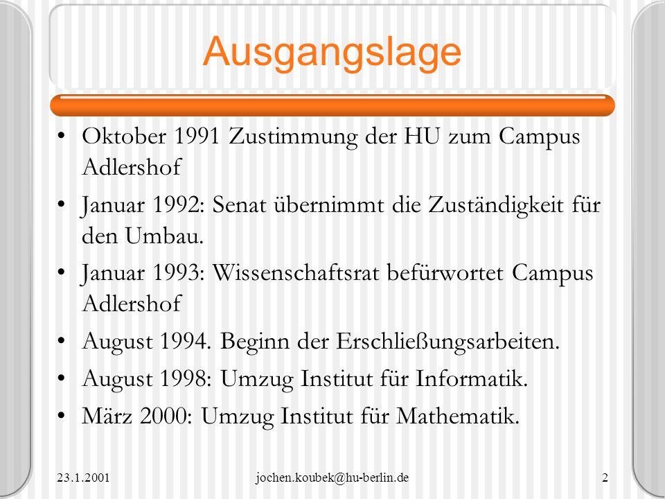 Ausgangslage Oktober 1991 Zustimmung der HU zum Campus Adlershof