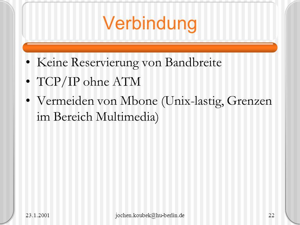 Verbindung Keine Reservierung von Bandbreite TCP/IP ohne ATM