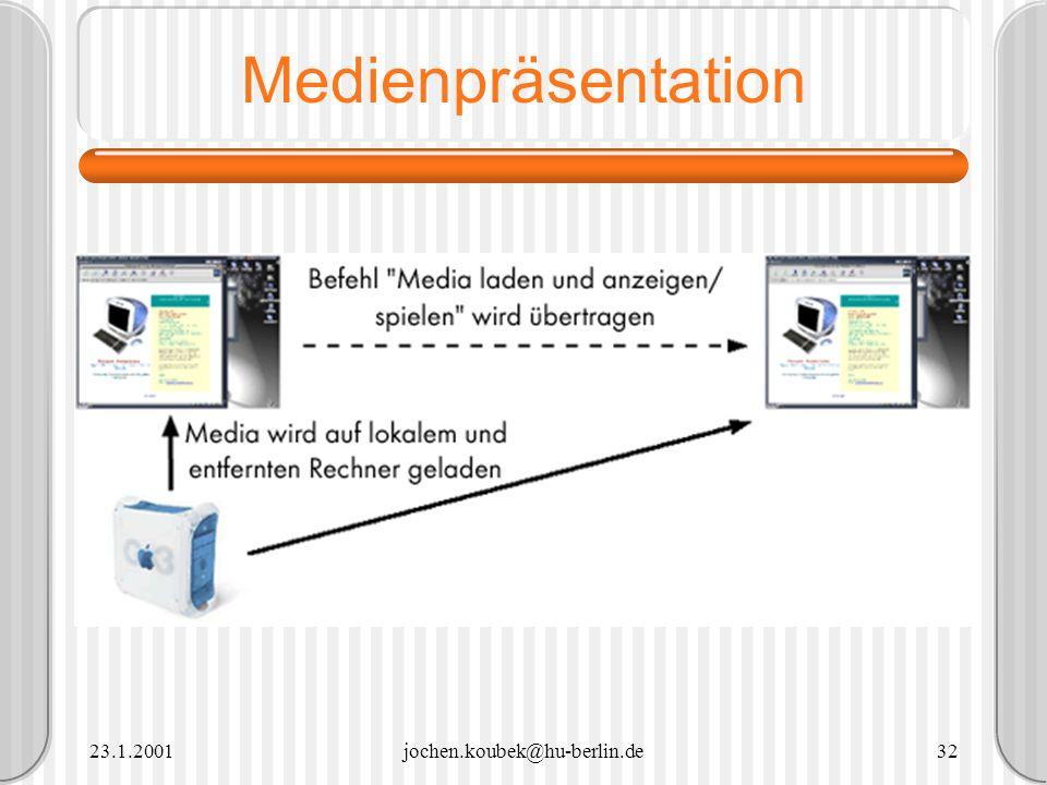 Medienpräsentation 23.1.2001 jochen.koubek@hu-berlin.de