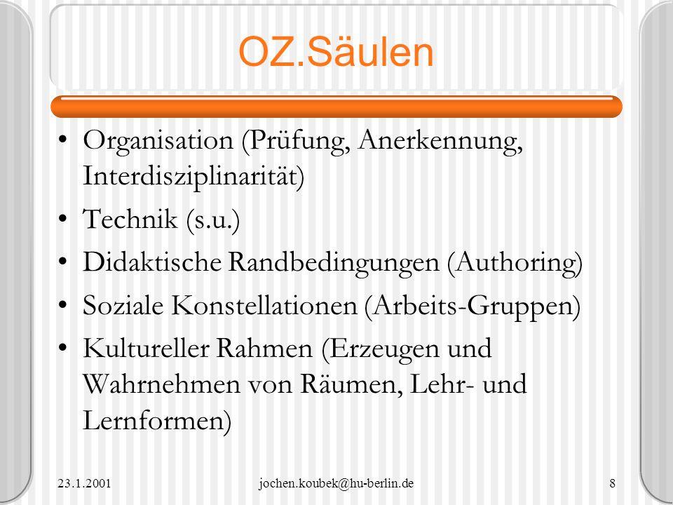 OZ.Säulen Organisation (Prüfung, Anerkennung, Interdisziplinarität)