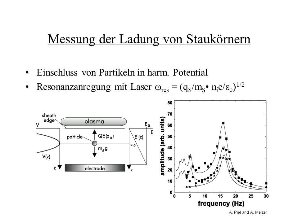 Messung der Ladung von Staukörnern