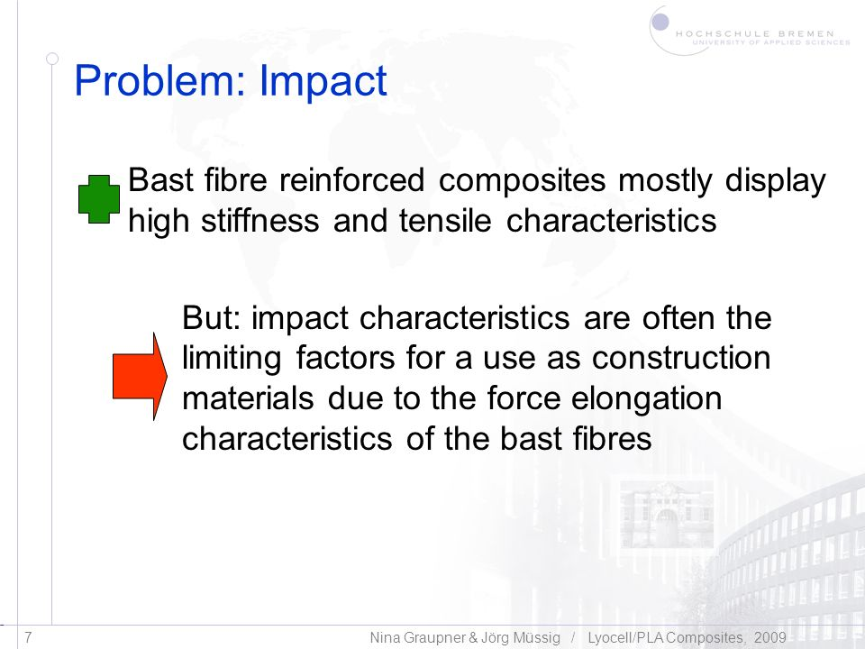 Problem: Impact Bast fibre reinforced composites mostly display high stiffness and tensile characteristics.