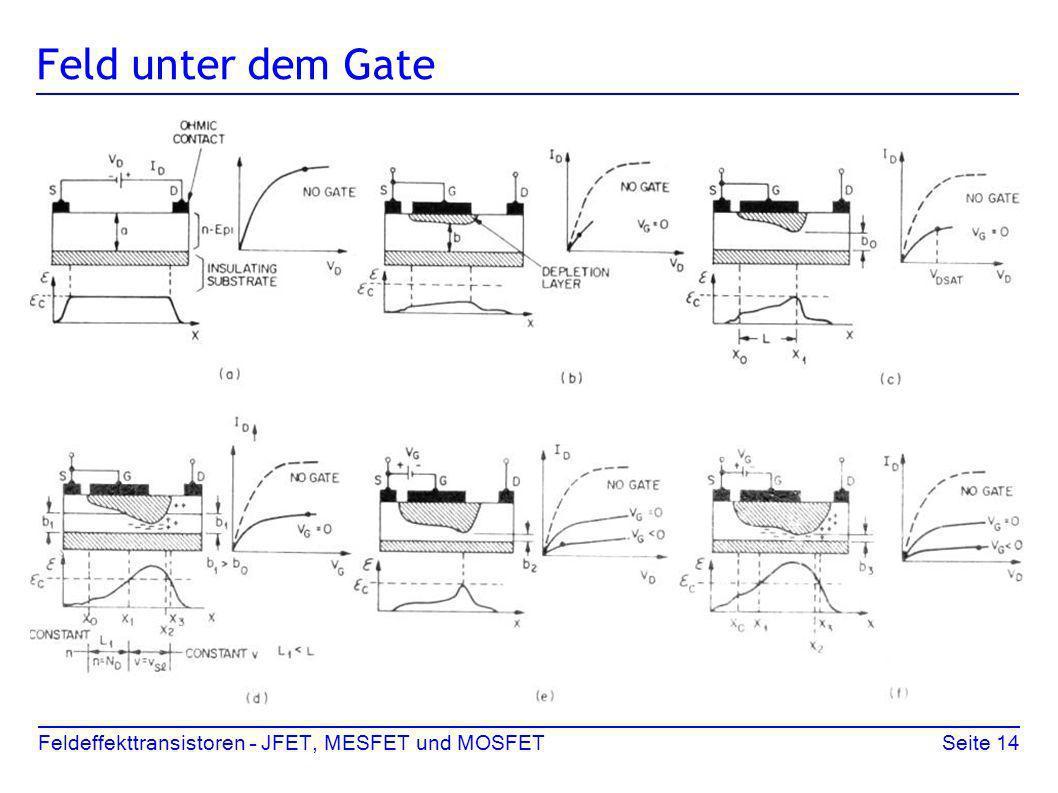 Feld unter dem Gate Feldeffekttransistoren – JFET, MESFET und MOSFET