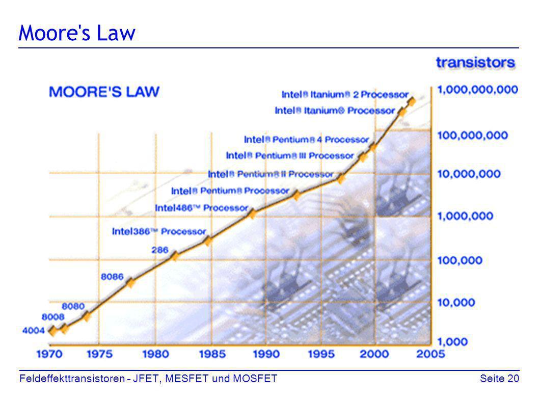 Moore s Law Feldeffekttransistoren – JFET, MESFET und MOSFET Seite 20