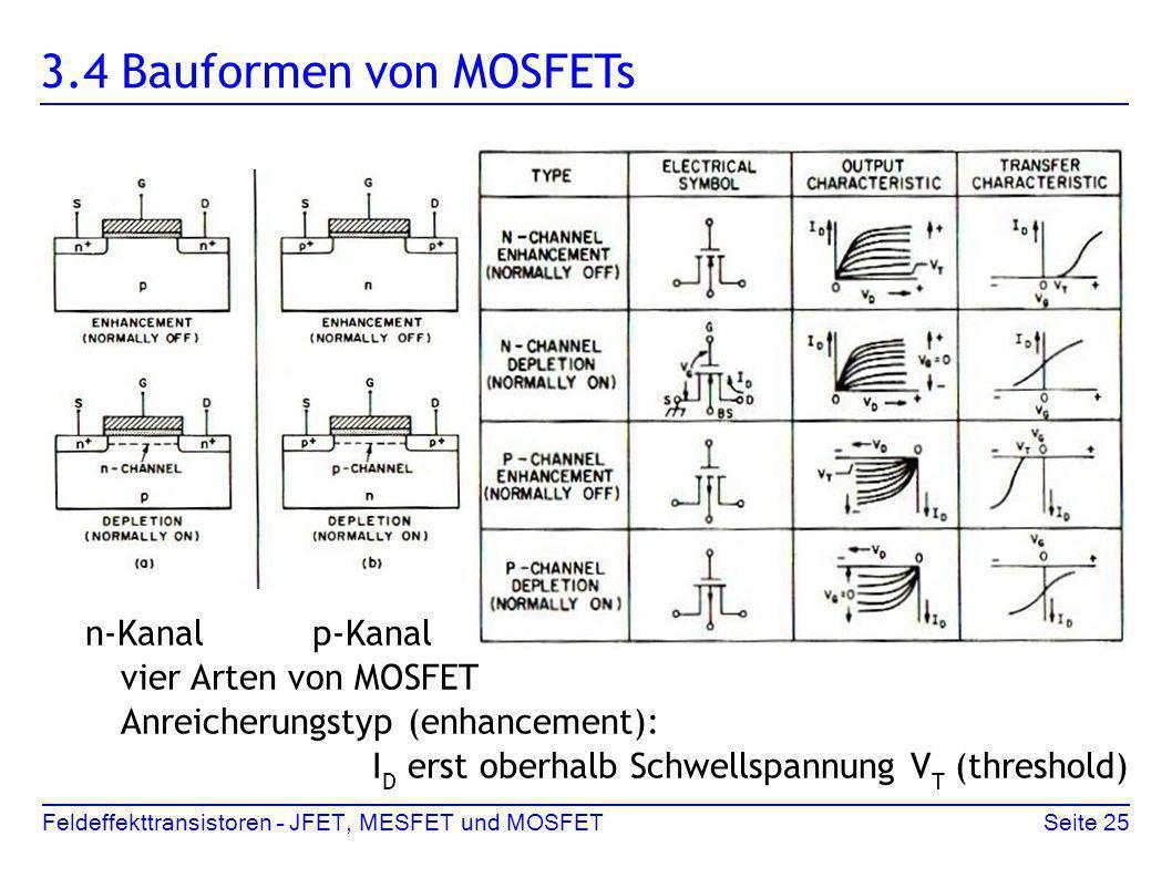 3.4 Bauformen von MOSFETs n-Kanal p-Kanal vier Arten von MOSFET