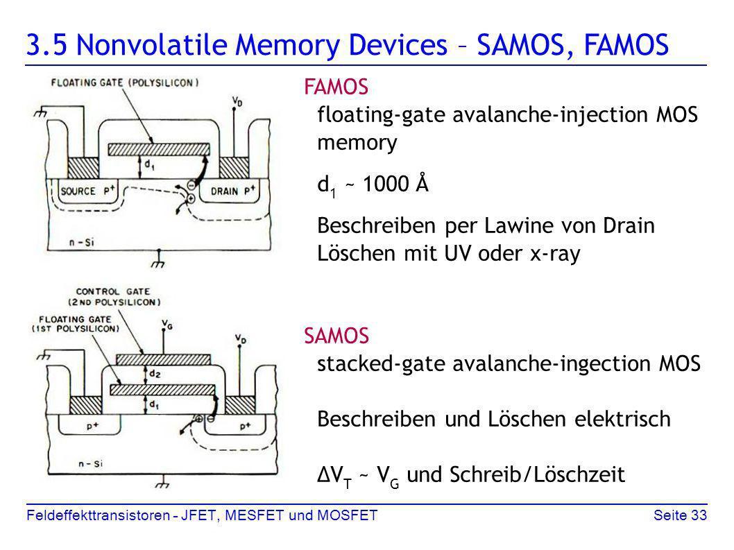 3.5 Nonvolatile Memory Devices – SAMOS, FAMOS