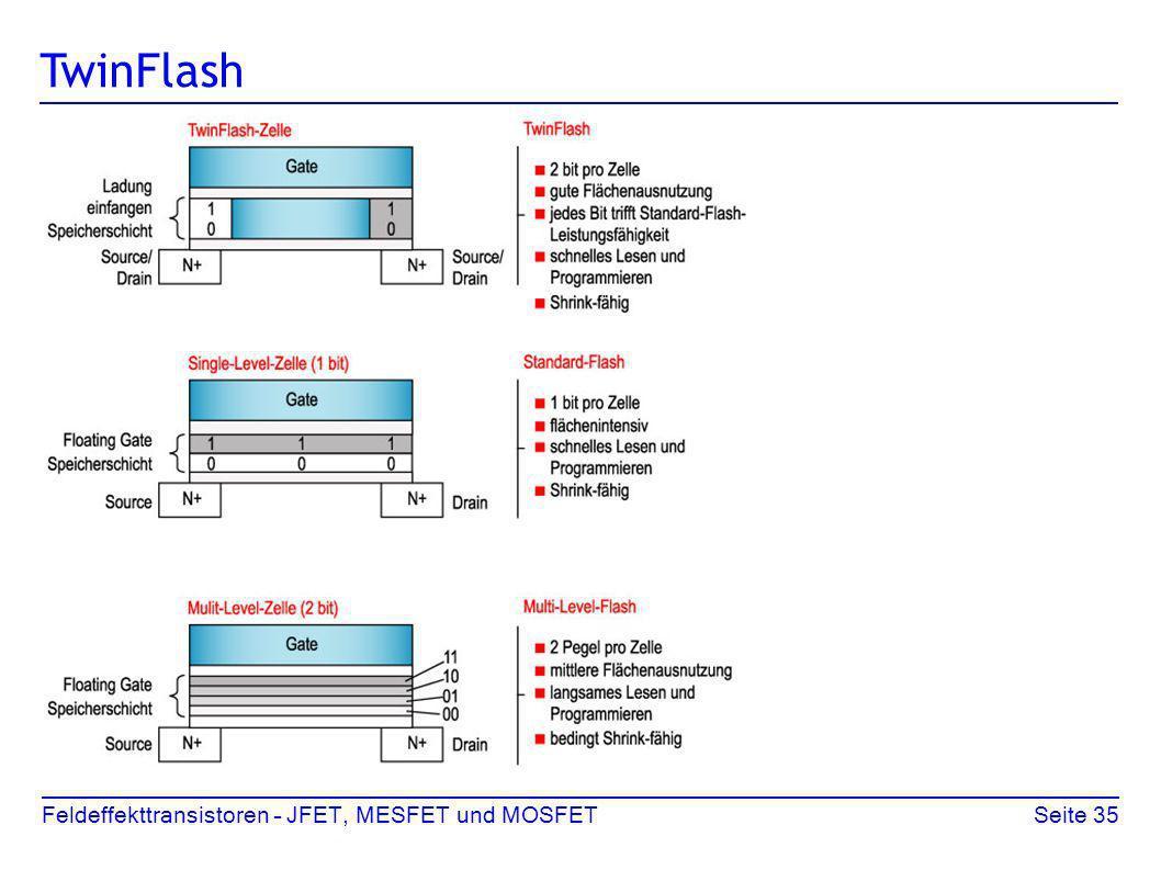 TwinFlash Feldeffekttransistoren – JFET, MESFET und MOSFET Seite 35