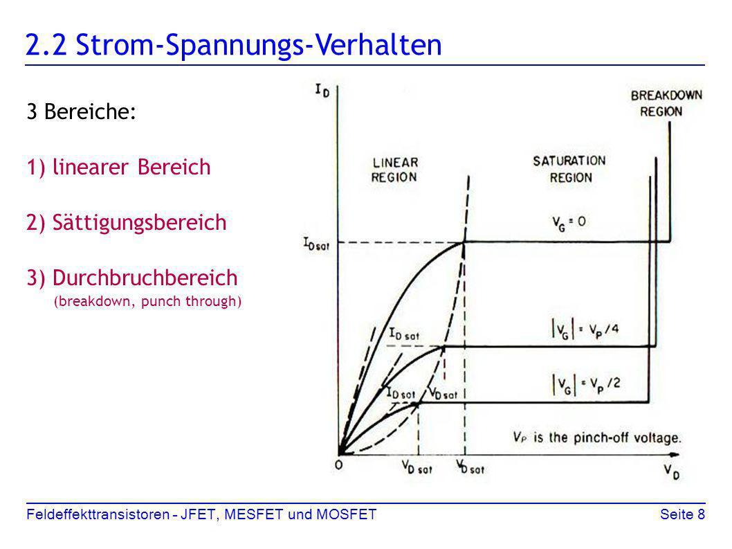 2.2 Strom-Spannungs-Verhalten