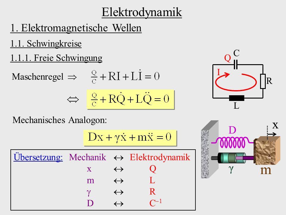 m Elektrodynamik x 1. Elektromagnetische Wellen D γ 1.1. Schwingkreise