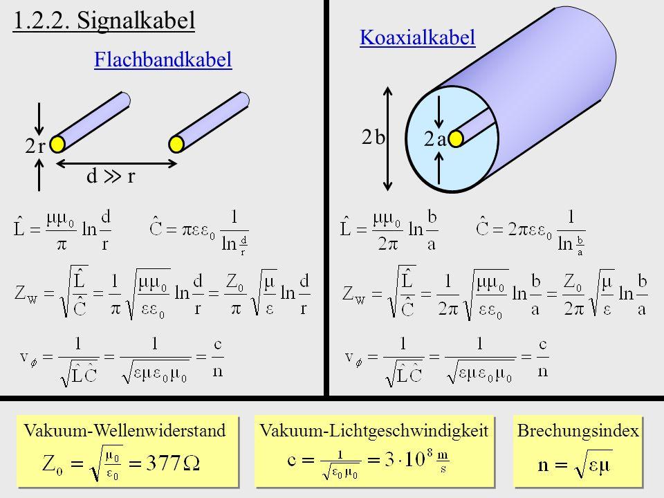 1.2.2. Signalkabel Koaxialkabel Flachbandkabel 2 b 2 a 2 r d ≫ r