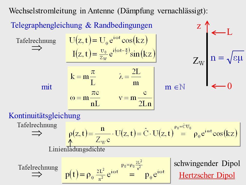    z L ZW Wechselstromleitung in Antenne (Dämpfung vernachlässigt):