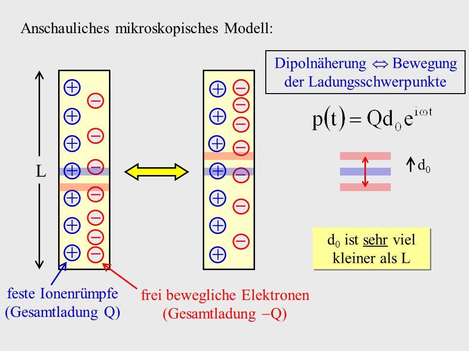   L  Anschauliches mikroskopisches Modell: