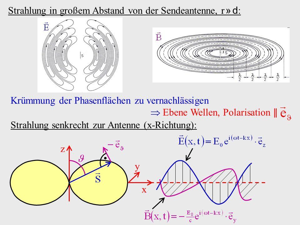 Strahlung in großem Abstand von der Sendeantenne, r » d:
