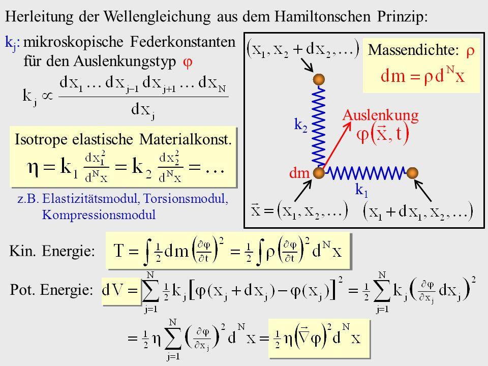 Isotrope elastische Materialkonst.