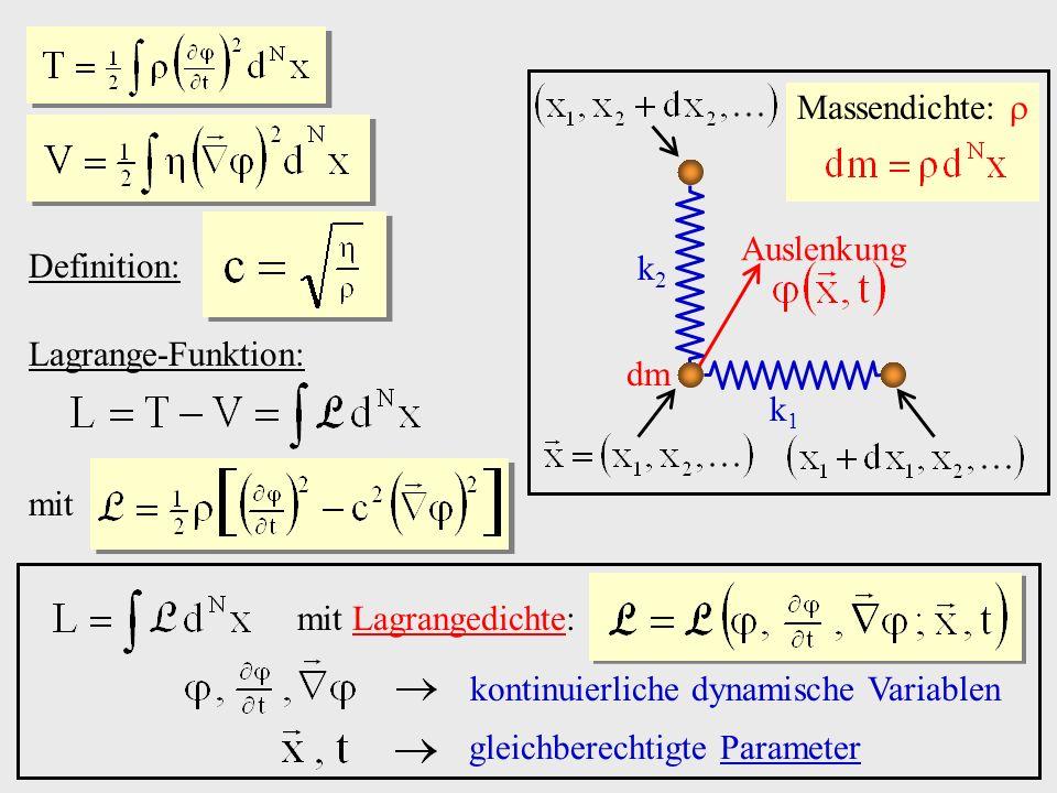 kontinuierliche dynamische Variablen