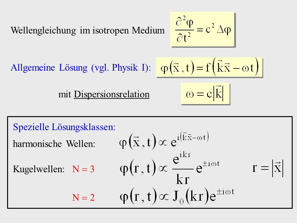mit Dispersionsrelation