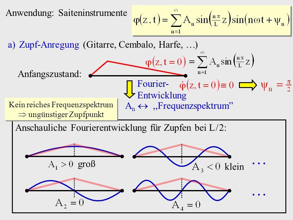 Kein reiches Frequenzspektrum  ungünstiger Zupfpunkt